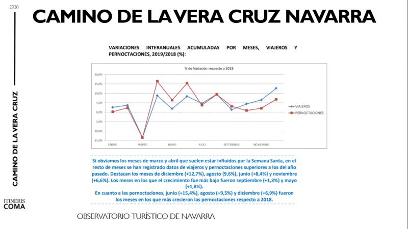 REUNIÓN-MUNICIPIOS-CAMINO-DE-LA-VERA-CRUZ-28-FEBRERO-2020-4
