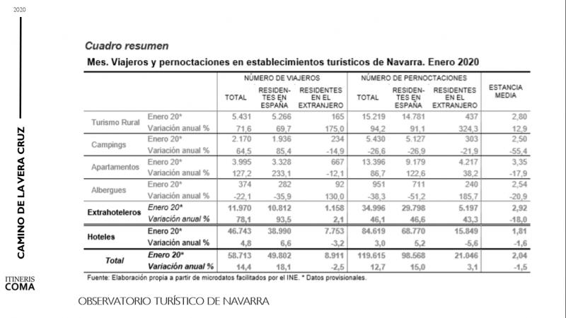 REUNIÓN-MUNICIPIOS-CAMINO-DE-LA-VERA-CRUZ-28-FEBRERO-2020-5
